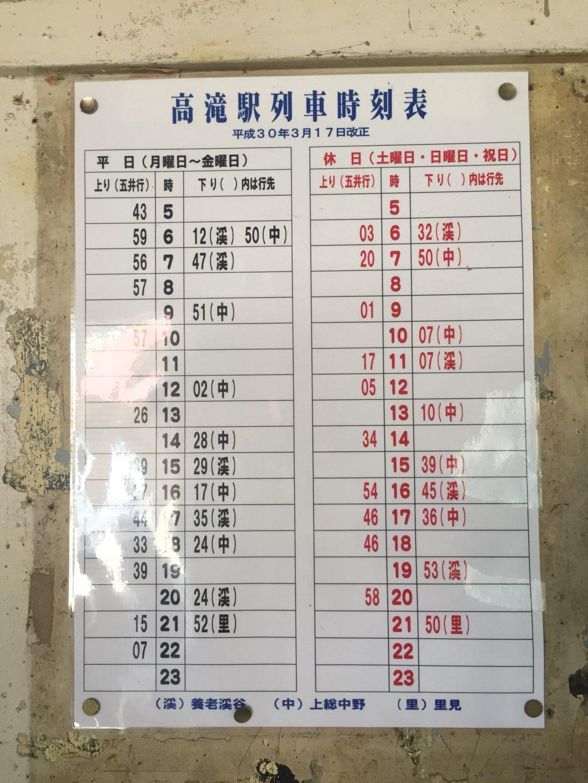 高滝駅列車時刻表